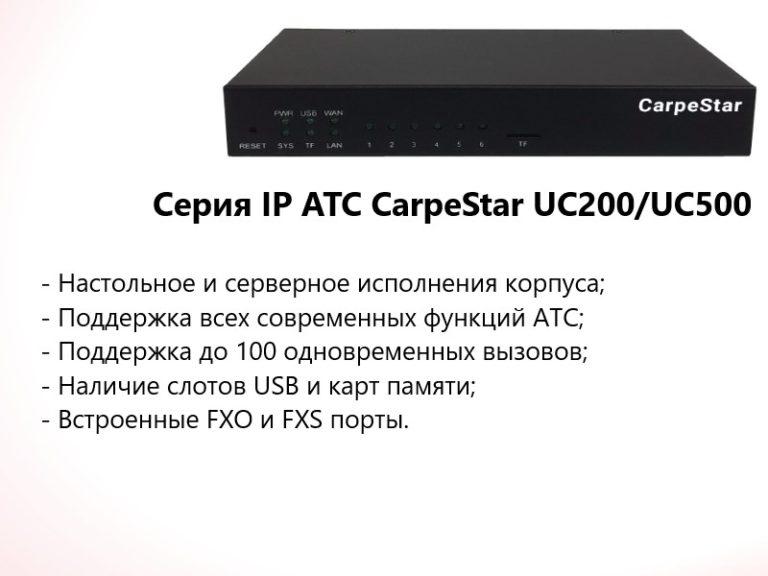 IP мини АТС